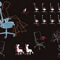 Movimenti di una seduta da ufficio (Fonte: Kastel)