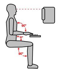 """La postura """"corretta"""" secondo la regola dei 90°"""